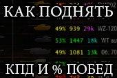 Как поднять КПД и процент побед в World of tanks?