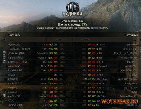 Рабочий оленемер (мод XVM) - последняя версия оленеметра для World of tanks 1.5.1.2 WOT