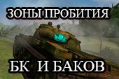 Шкурки на зоны пробития боеукладки и топливных баков World of tanks 0.9.19.1.2 WOT