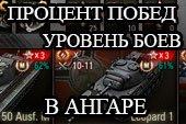 Мод на процент побед, наличие мастера, уровень боев танка в ангаре для World of tanks 1.5.0.4 без ХВМ