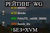 Рейтинг игроков в бою без XVM для World of tanks 1.2.0.1 WOT (2 варианта)