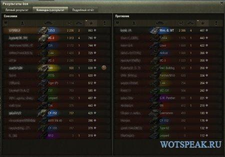 Цветные иконки танков в ветке исследований и послебоевой статистике World of tanks 1.0.2.4 WOT