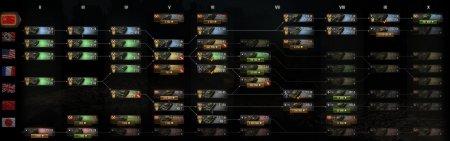 Цветные иконки танков в ветке исследований и послебоевой статистике World of tanks 1.3.0.1 WOT (несколько вариантов)