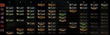 Цветные иконки танков в ветке исследований и послебоевой статистике World of tanks 1.10.0.0 WOT (несколько вариантов)