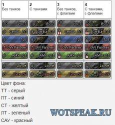 Иконки танков от Prudenter (4 вида) для World of tanks 0.9.20 WOT