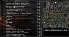 Сборка модов от Котярко - моды от Kotyarko для World of tanks 1.9.0.2 WOT