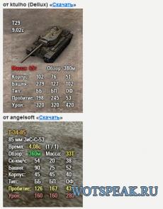 Информационная панель текущей цели для World of tanks 0.9.17.1 WOT (4 варианта)
