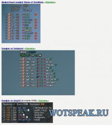 Подробный счетчик нанесенного урона без использования XVM для World of tanks 1.2.0.1 WOT
