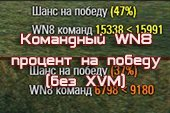 Мод Командный WN8 и процент на победу без XVM для World of Tanks 1.6.1.4 WOT