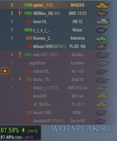 Мод показа процента отметки на орудие в бою для World of tanks 1.11.0.0 WOT (2 варианта)