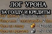 SerB-gold лог полученного урона за голду и кредиты для World of tanks 1.0.2.2 WOT