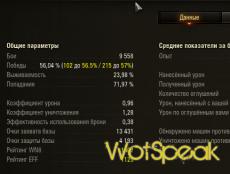 Рейтинг WN8, EFF, расчет до следующего процента побед в статистике игрока для World of tanks 1.10.1.0 WOT