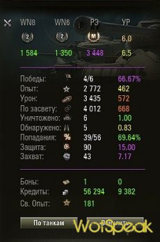 Сессионная статистика от SeVeRRR для World of tanks 1.12.0.0 WOT